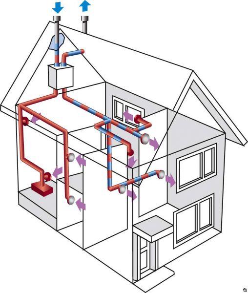 Вентиляция энергосберегающая своими руками 35
